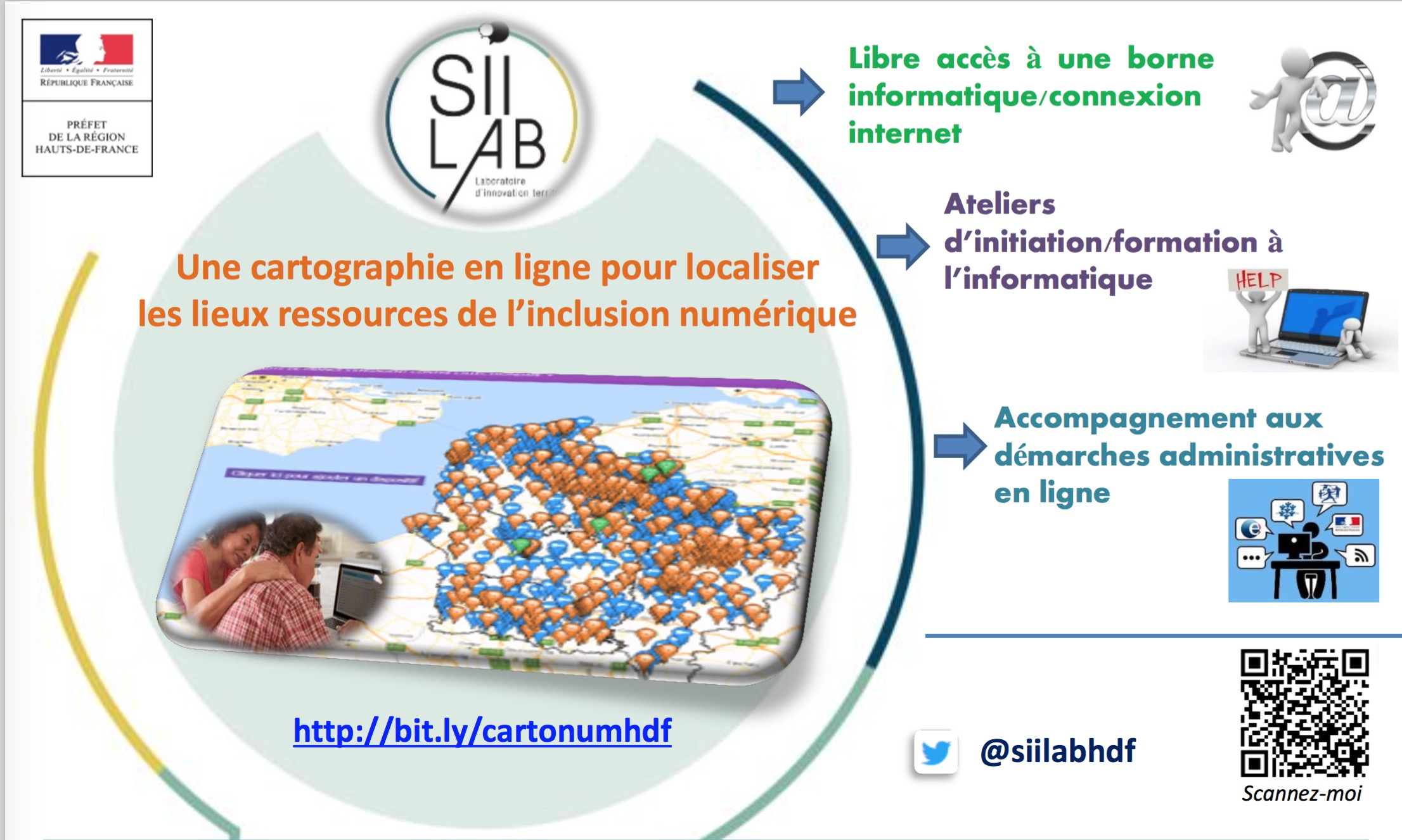 Siilab cartographie